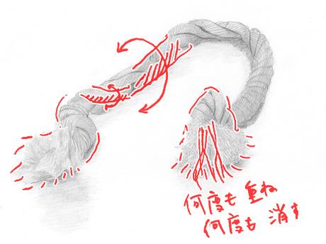 ロープ縄のデッサン