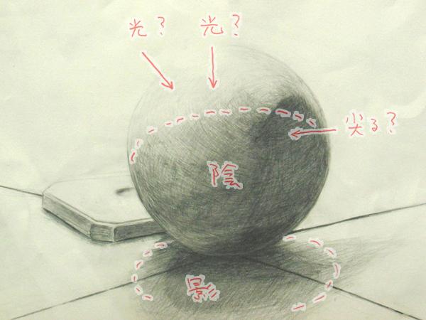 石膏の球のデッサン