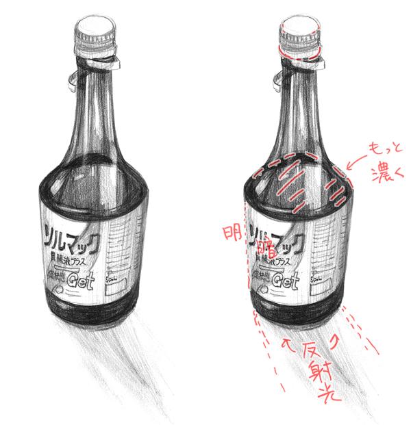 胃腸薬ドリンク剤のデッサン