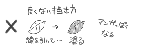 葉っぱのデッサン
