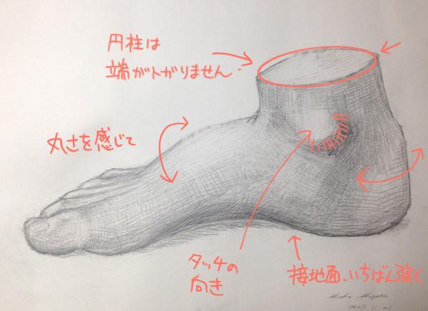 石膏の足のデッサン