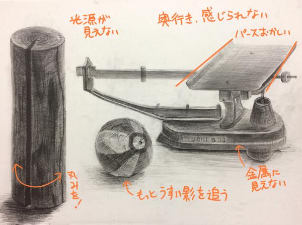 木材(丸太)、紙風船、測りのデッサン