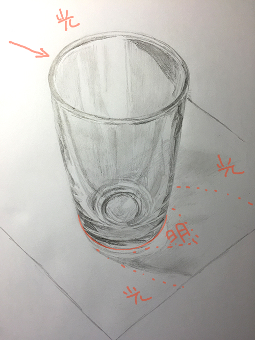 グラスのデッサン