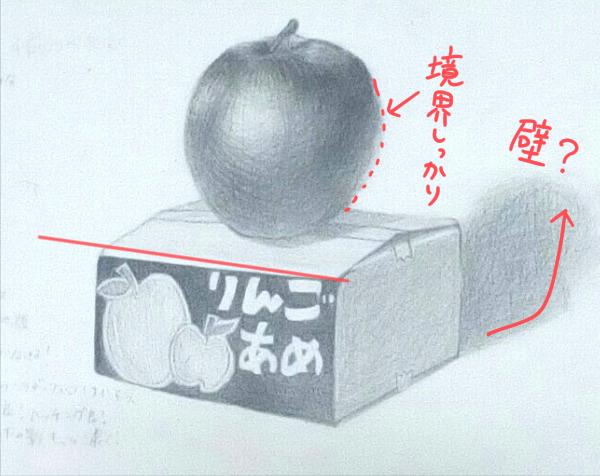 りんごあめの箱とリンゴ