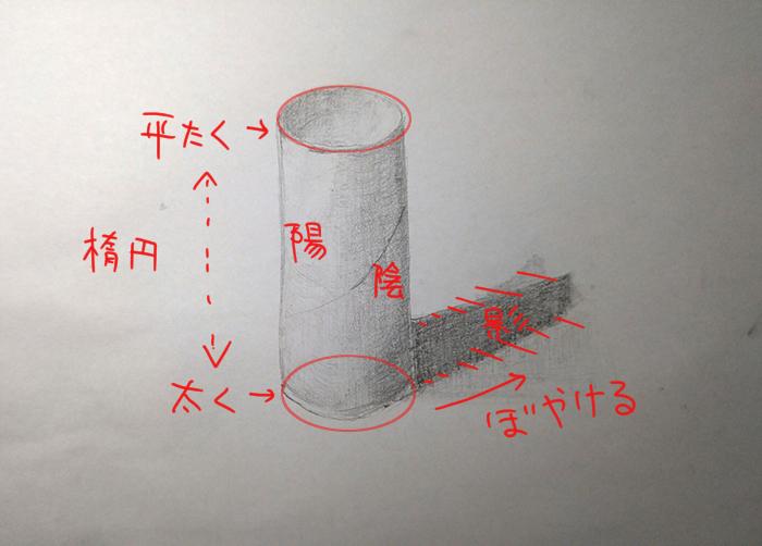 トイレットペーパーの芯のデッサン