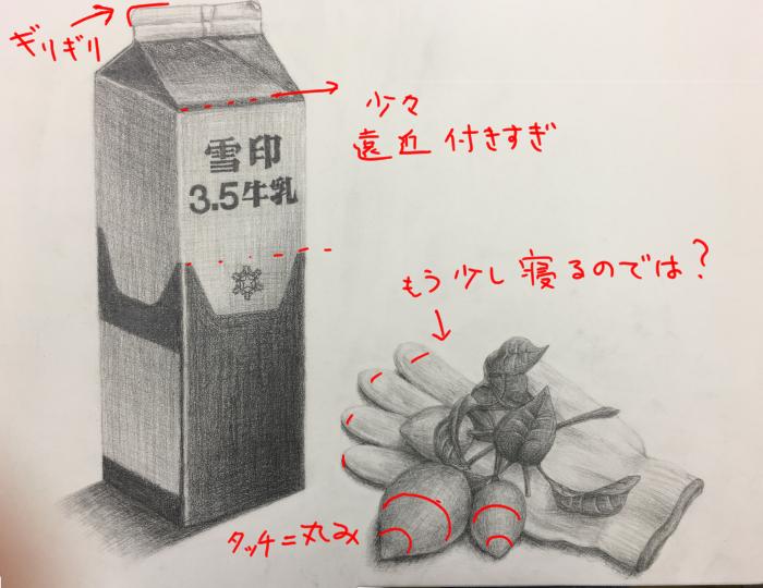 牛乳パック・軍手・レモンの置物のデッサン