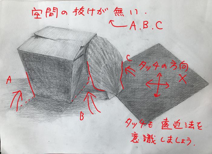 箱とホタテの貝と折り紙のデッサン