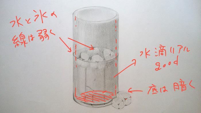 水と氷の入ったグラスのデッサン