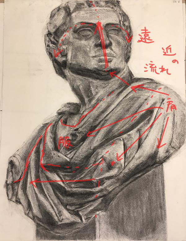 石膏像ブルータス胸像のデッサン
