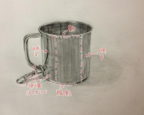 金属製のコップのデッサン