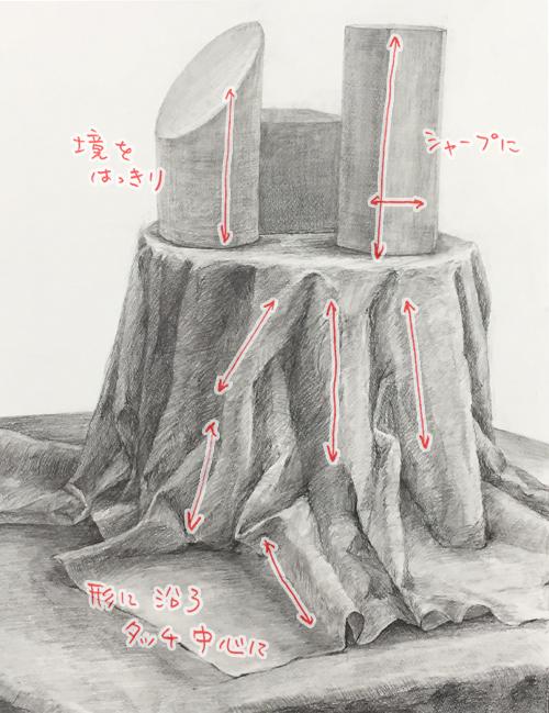 石膏オブジェと布のデッサン