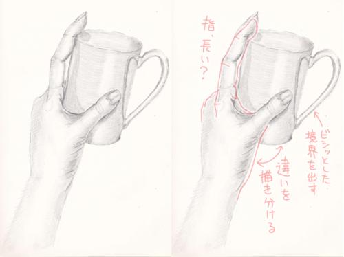 手とマグカップのデッサン