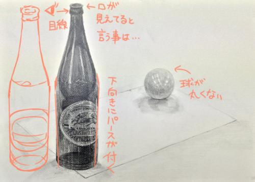 ビール瓶と球のデッサン