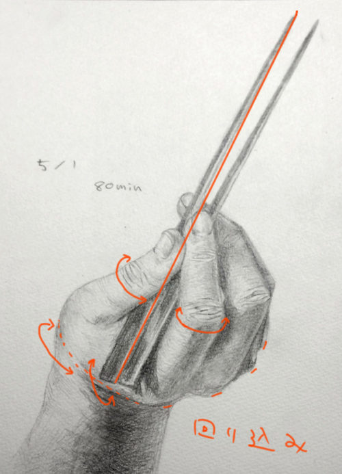 箸を持つ手のデッサン