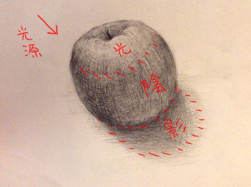 りんごのデッサン