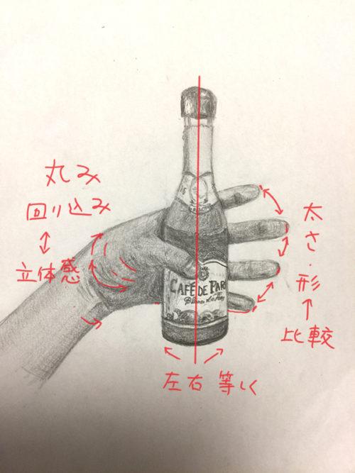 手とミニボトルのデッサン