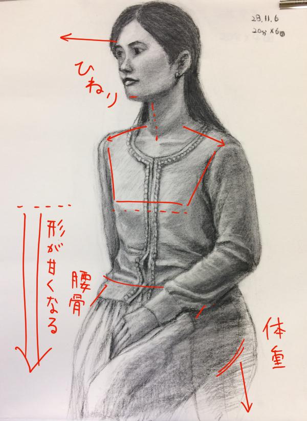 人物デッサン(着衣・女性)