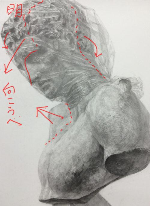 石膏像(ヘルメス)のデッサン