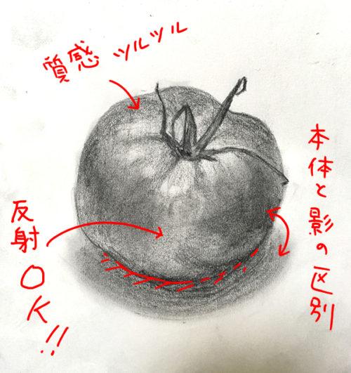 トマトのデッサン