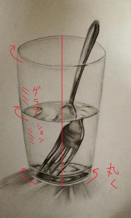 水の入ったコップとフォークのデッサン