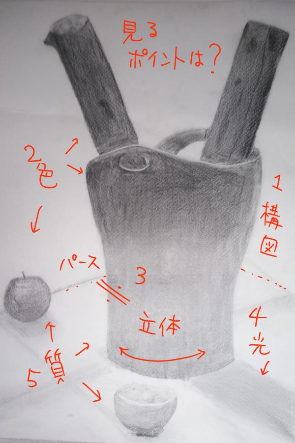 ガルビノカン(茶)・木・グレープフルーツ・リンゴのデッサン