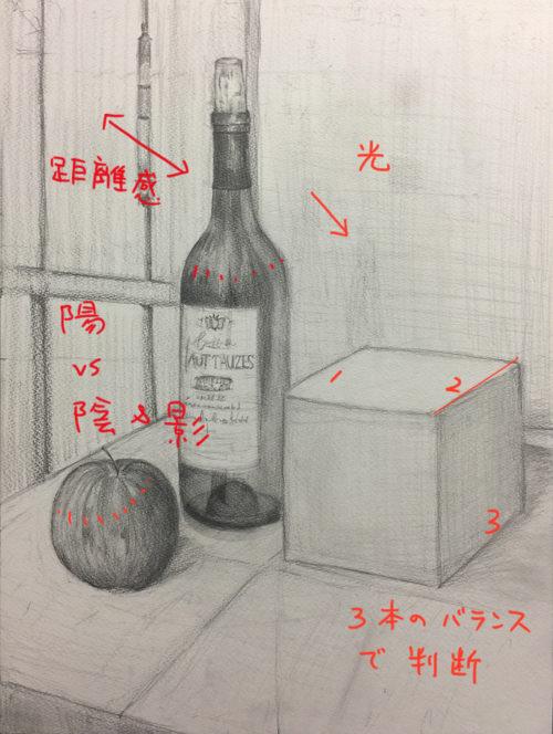 ワイン瓶・りんご・立方体のデッサン