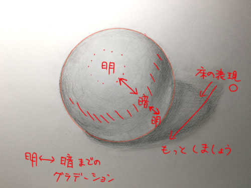 球体(発泡スチロール)のデッサン