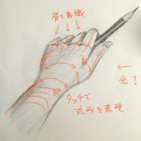 鉛筆を持った手のデッサン