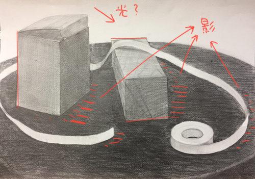 紙の箱、木製の直方体、紙テープのデッサン