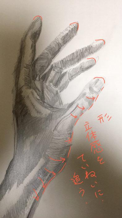 左手のデッサン