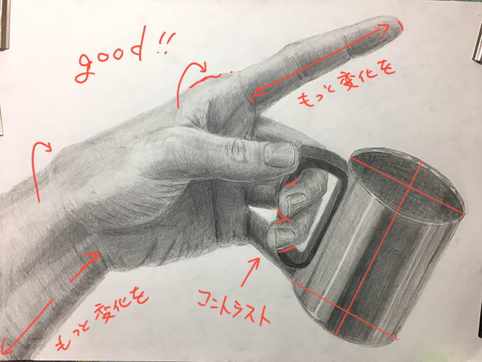 手と金属カップのデッサン