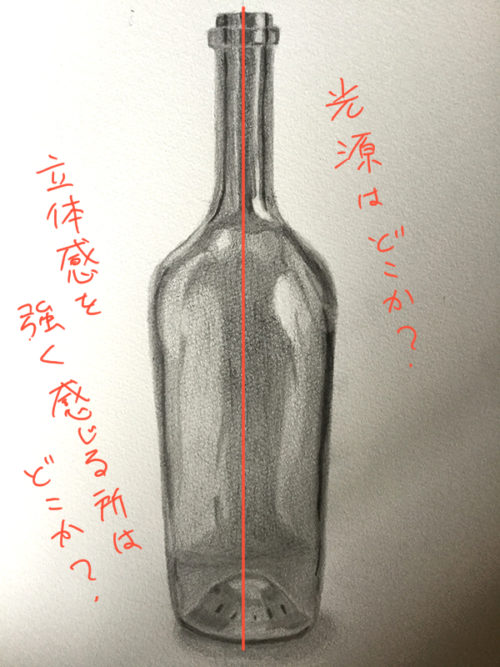 投稿255:緑色の瓶のデッサン