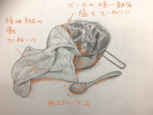 ボウル・木製スプーン・ハンカチのデッサン