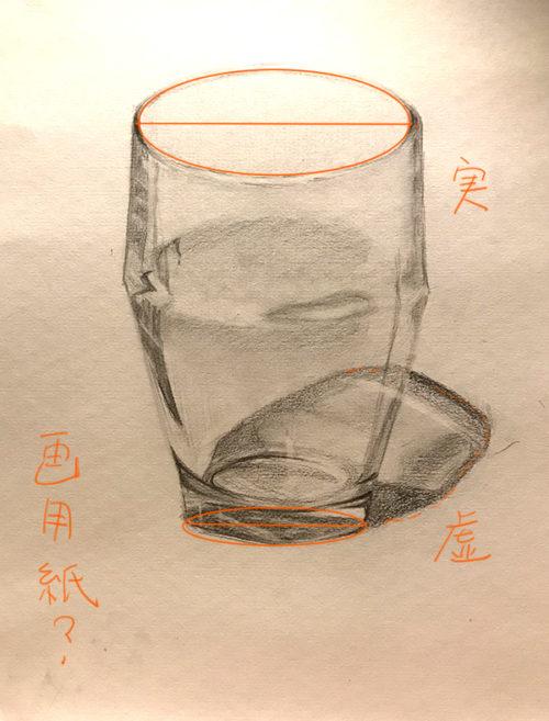 ガラス製コップのデッサン