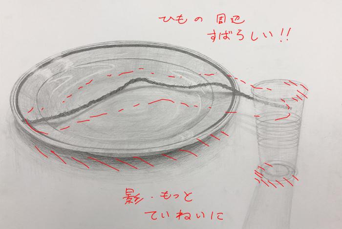 紐と皿とプラコップのデッサン
