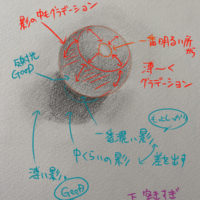 球体(BB弾)のデッサン