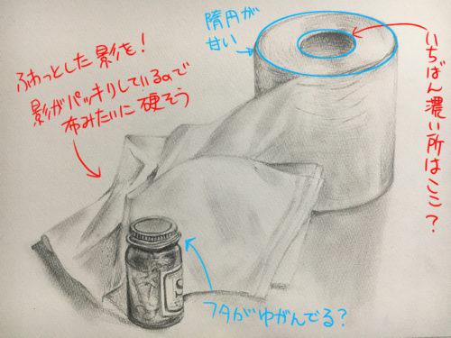 トイレットペーパーと錠剤の入った瓶のデッサン