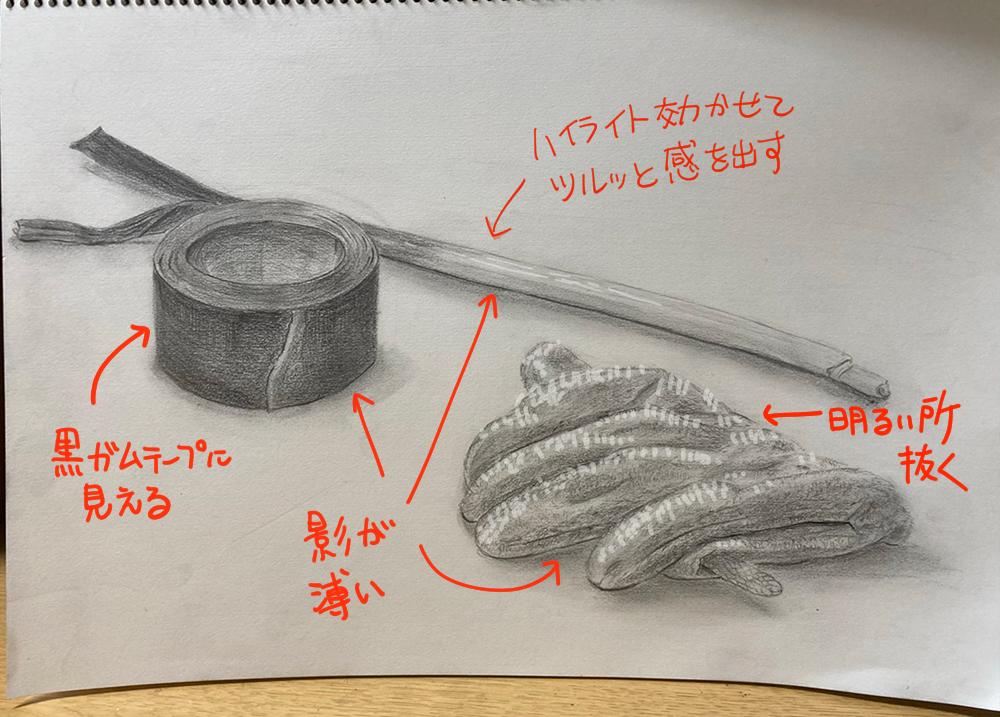 ネギとガムテープと手袋のデッサン