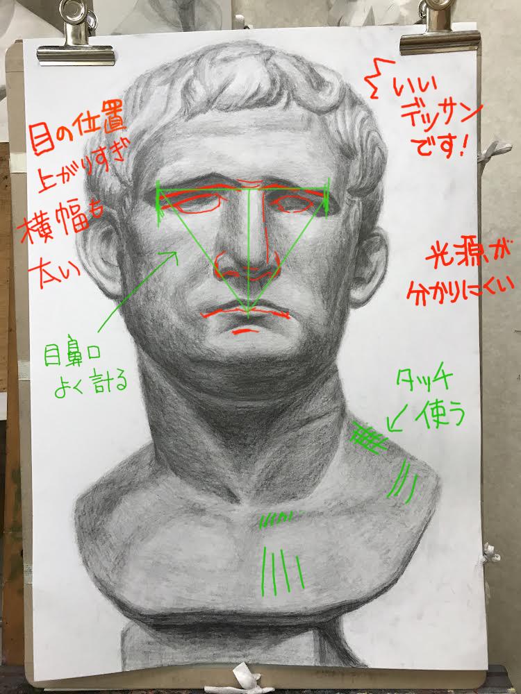 石膏像アグリッパのデッサン